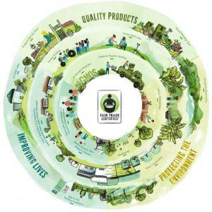 fair_trade_infographic